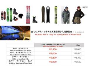 rental price